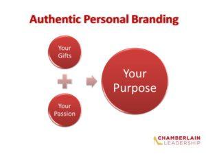 personal-branding-sweet-spot-image-v2