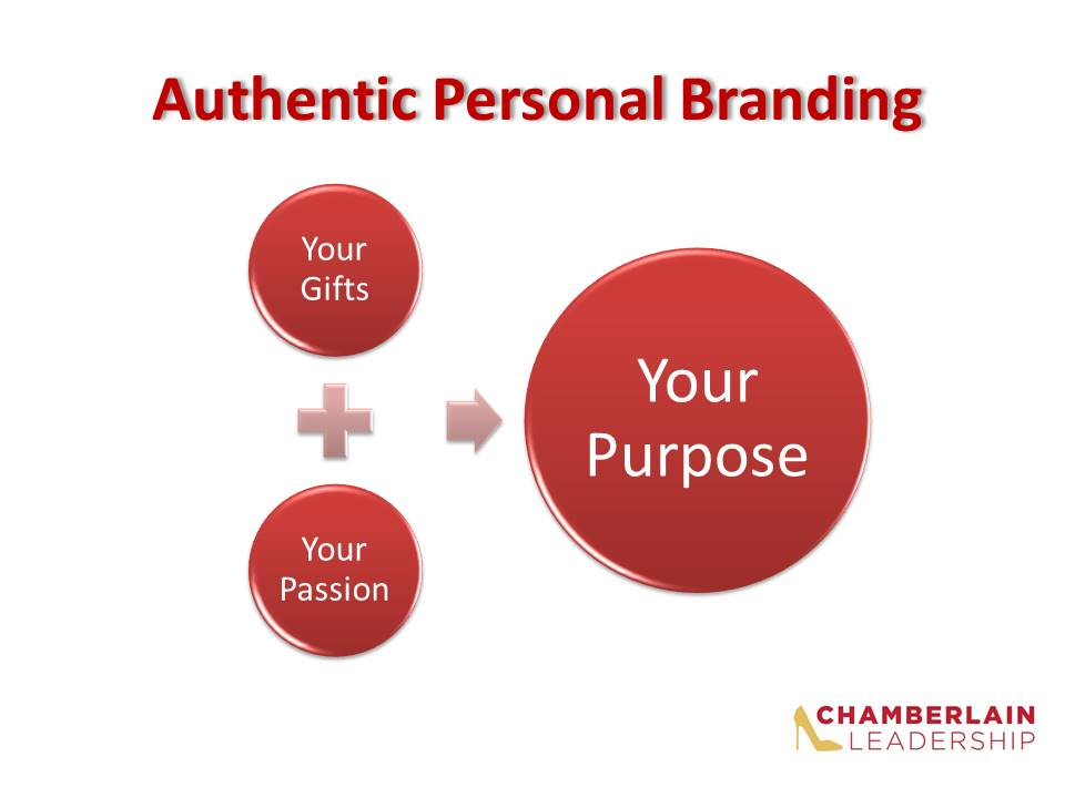 how to create your own personal brand